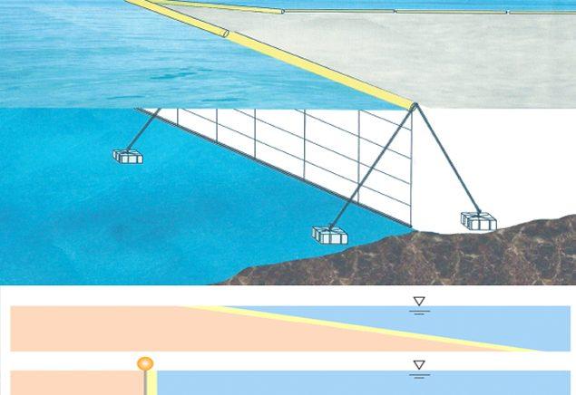 Lưới chắn bùn 02
